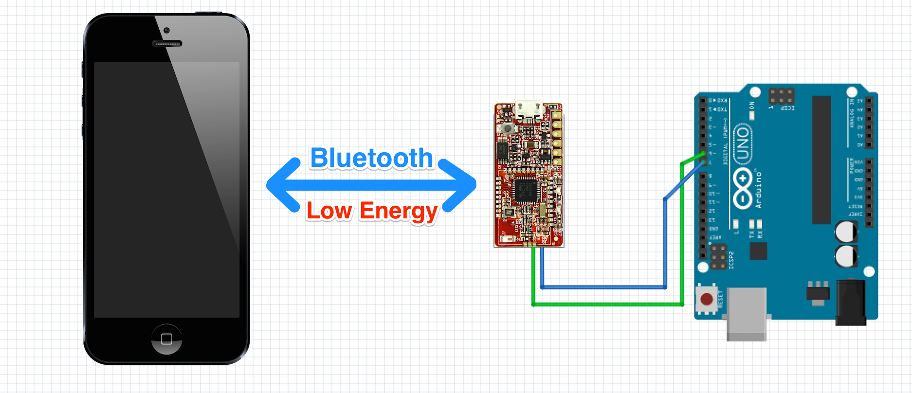 iPhoneBluetoothLEArduino Where Is Wiring H on